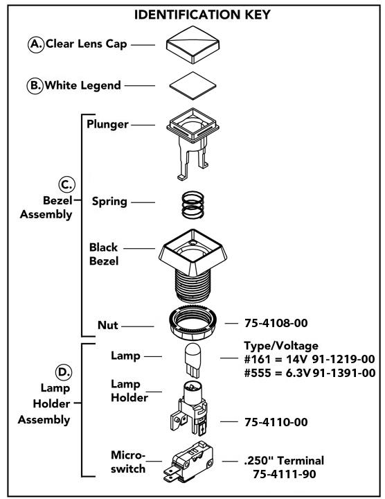 pushbutton lampholder assembly w   14v lamp  u0026  250