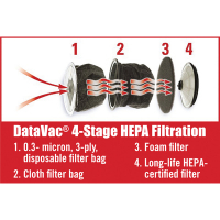 92-0276-10 - DataVac HEPA Cone Shape Filter for ESD  Safe Vacuum / Blower